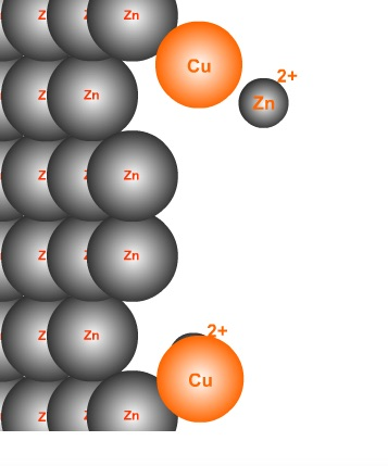zinc reacting with cu(ii) ions: particle view