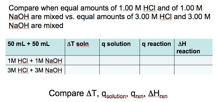 Heat of Neutralization Reaction II: HCl(aq) + NaOH(aq) Amounts of