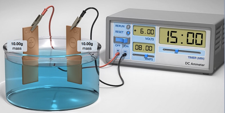 Electrolytic Cell: Plating Copper on Copper Demonstration | Chemdemos