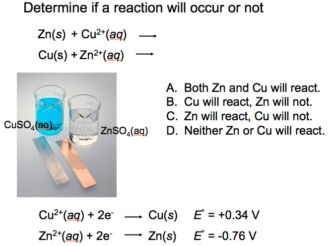 Single Displacement Reaction Zinc And Copper Ii Ion