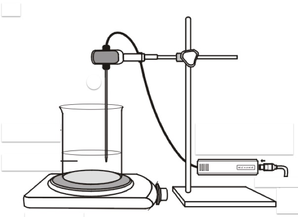 Boiling Water Demonstration Heating Curve Chemdemos
