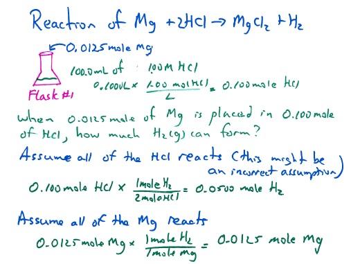 magnesium metal and hydrochloric acid