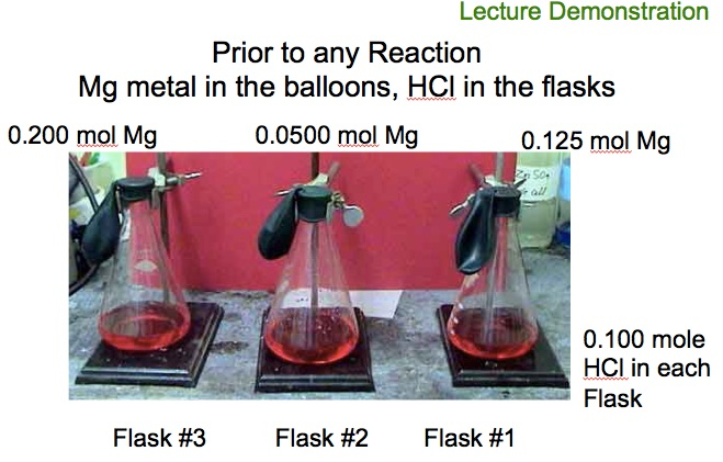 limiting reactant  reaction of mg with hcl