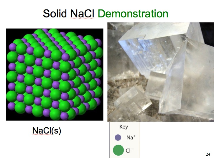 Properties Of Two Ionic Salts Crystals Halite And