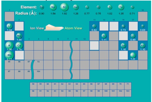 Periodic trends computer simulation chemdemos periodic trends activity sheet table 1 image914 urtaz Gallery