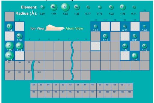 Periodic trends computer simulation chemdemos periodic trends computer simulation image914 urtaz Choice Image