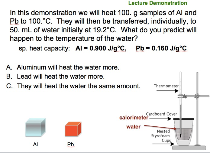 Comparing Specific Heats of Metals | Chemdemos