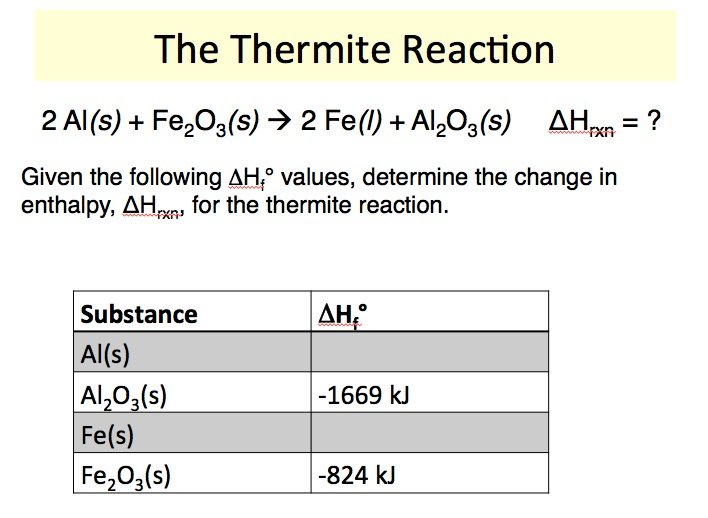 Thermite Reaction Aluminum Reacts With Ironiii Oxide Chemdemos