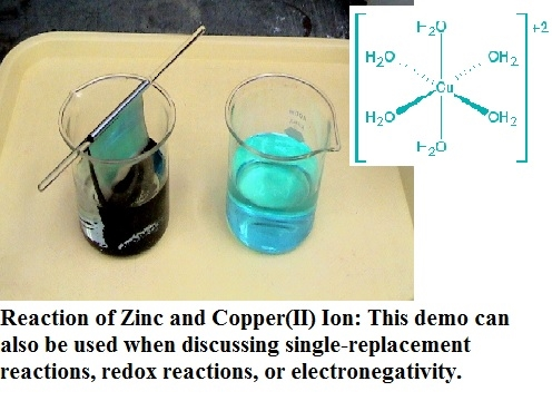 Reaction of Zinc and Copper(II) Ion