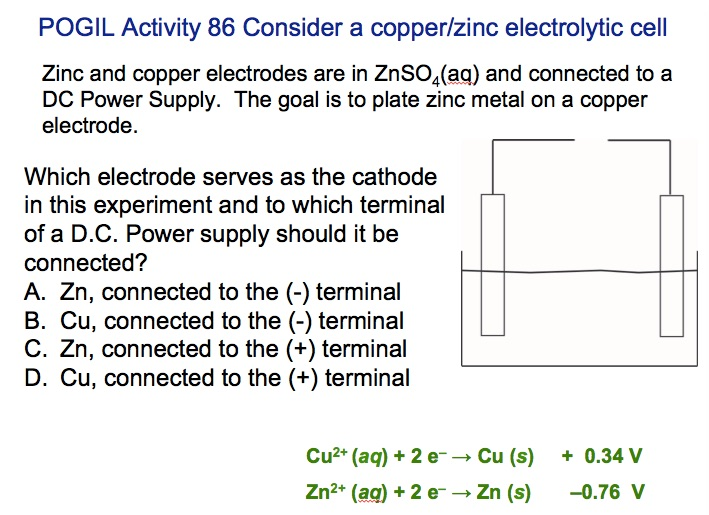 ZnCu Electrolysis Conceptual Question 16