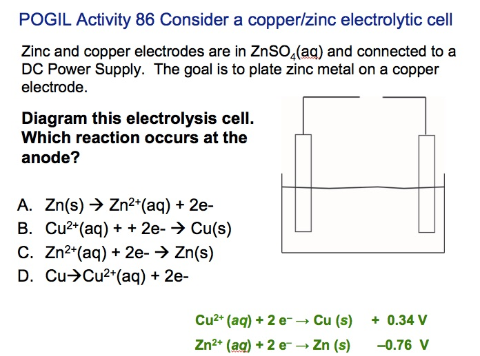 ZnCu Electrolysis Cell Conceptual Question    Class Activity  Clicker Question
